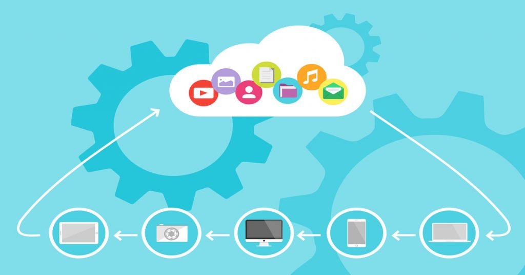 Applications & uses of Cloud Computing