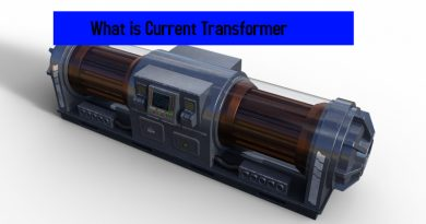 What is Current Transformer